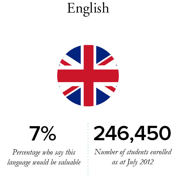 the importance of learning a foreign language for the future citizens of kentucky Languages connect our citizens with one we will heighten awareness of the importance of learning foreign in learning a foreign language.